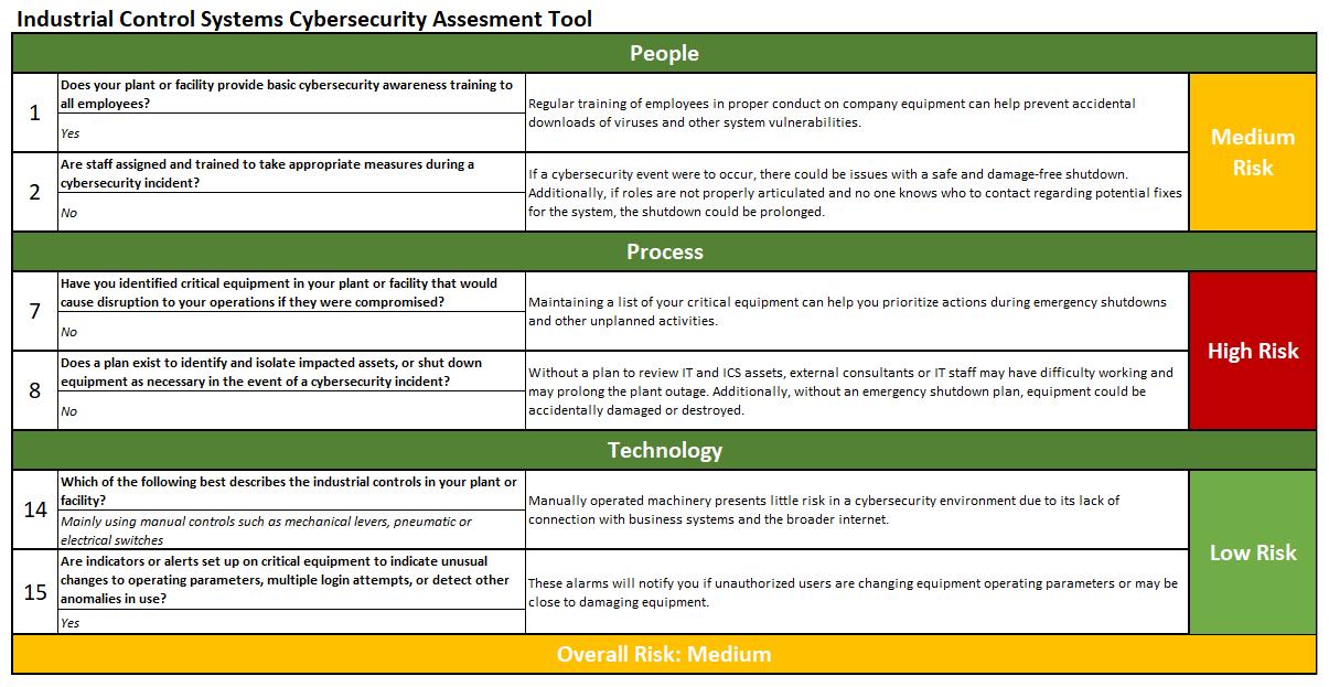 IAC: Industrial Energy Assessments